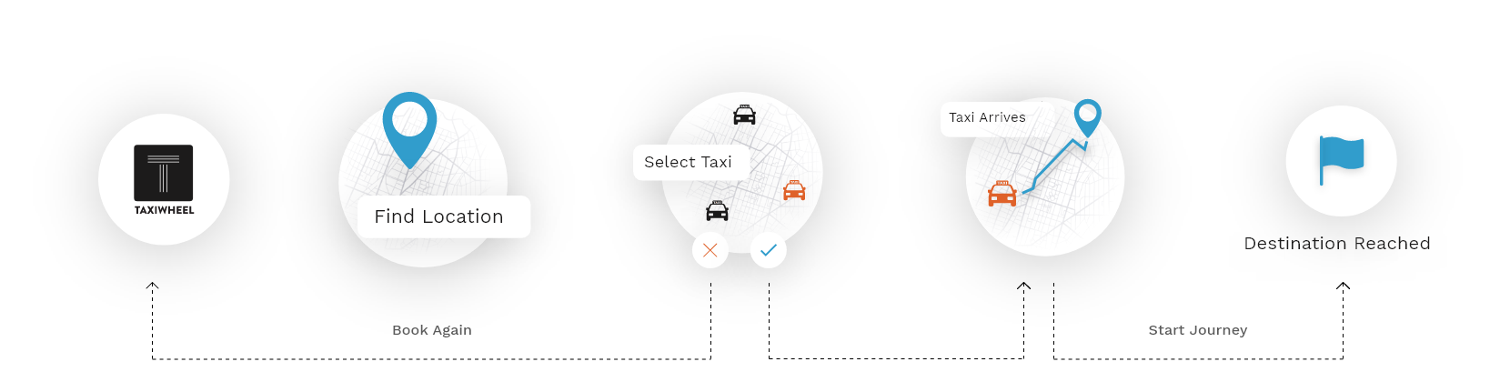 how_taxi_app_works